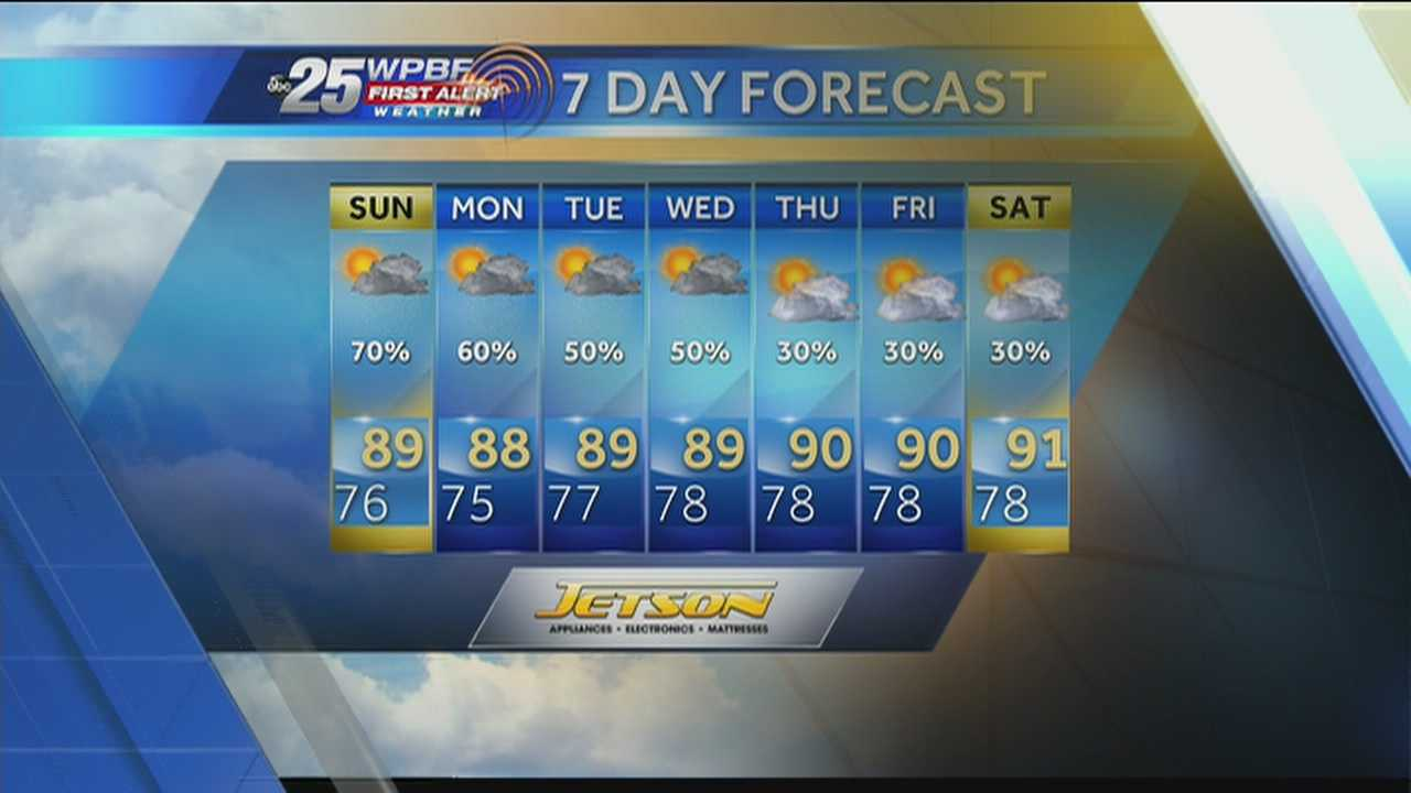 Justin says another typical summer day is on tap, with high heat and humidity and a chance for showers and storms later.