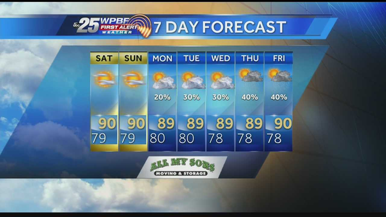 A hot and humid weekend is expected around South Florida, with decreased chances of rain.