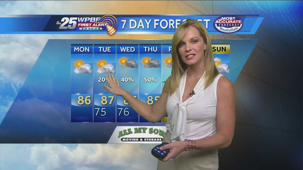 Sandra Shaw says there will be a slight chance for rain today, but that should change later this week.