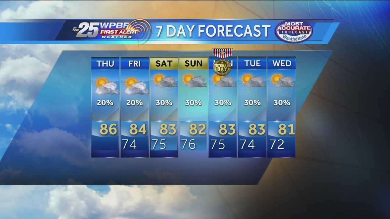 Sandra says another warm South Florida day is on tap, with about a 20-percent chance of rain Thursday.