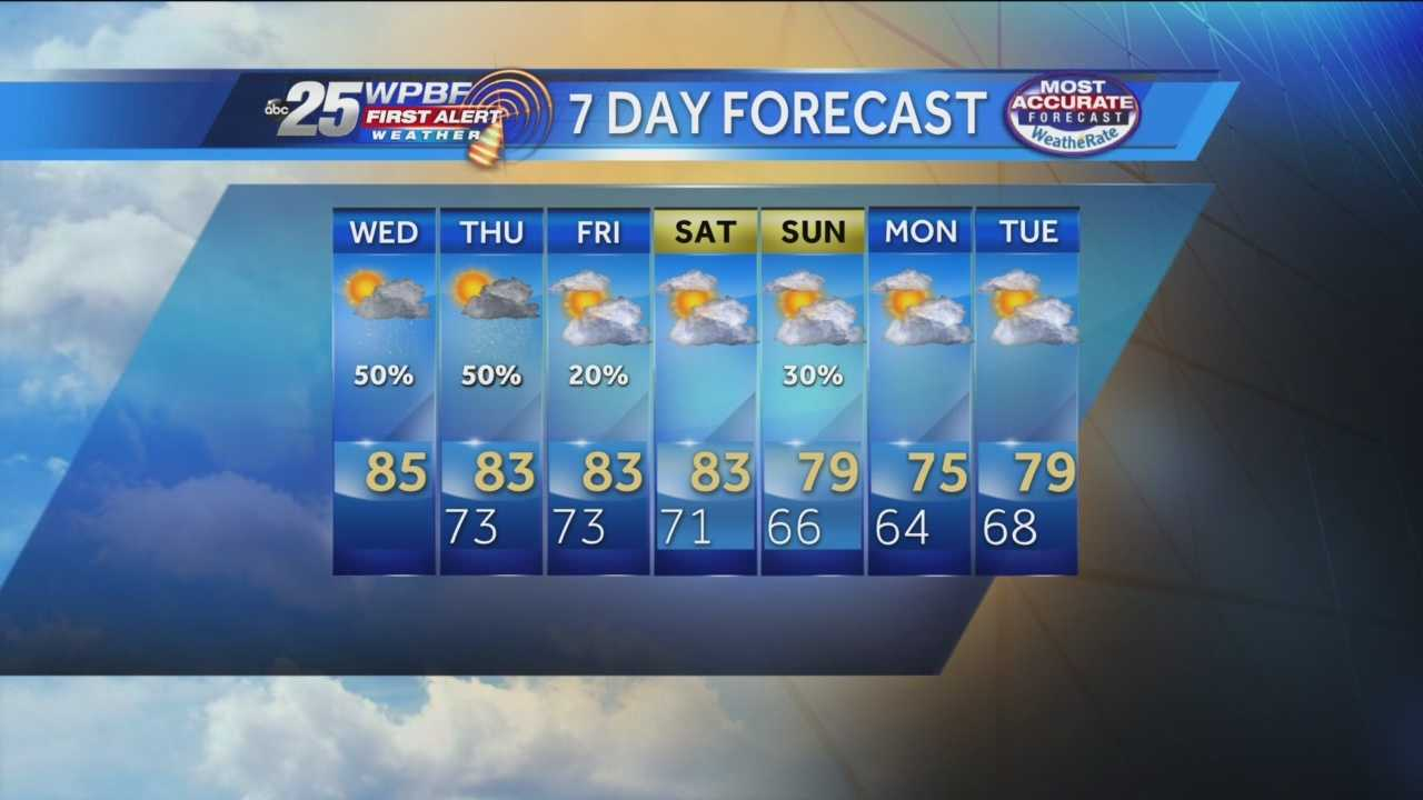 Sandra says chances are good for continued wet weather around town Wednesday.