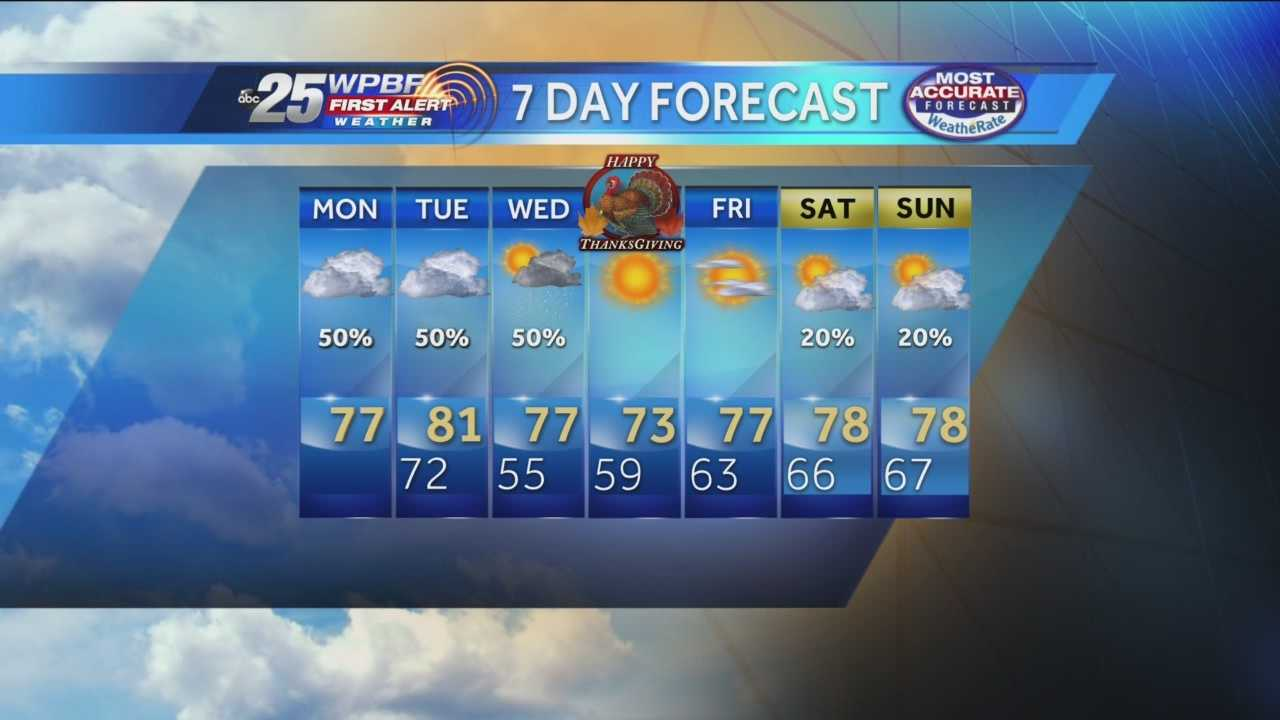 Sandra says gusty winds and chances of rain will mark the beginning of the work week in South Florida.