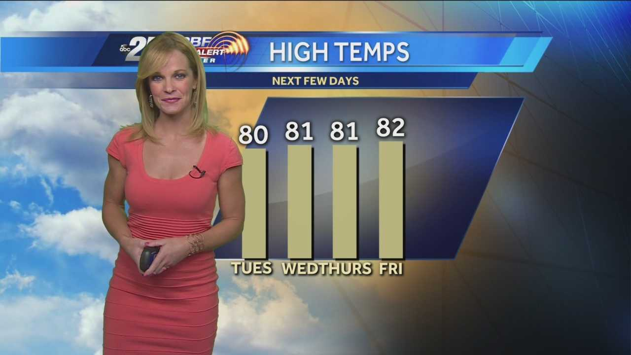Sandra says Tuesday continues the trend of beautiful weather around the Palm Beaches and Treasure Coast.
