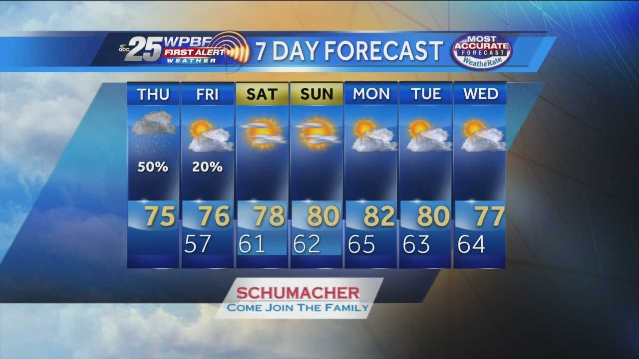 Felicia says there's a 50-percent chance of showers throughout the day Thursday.