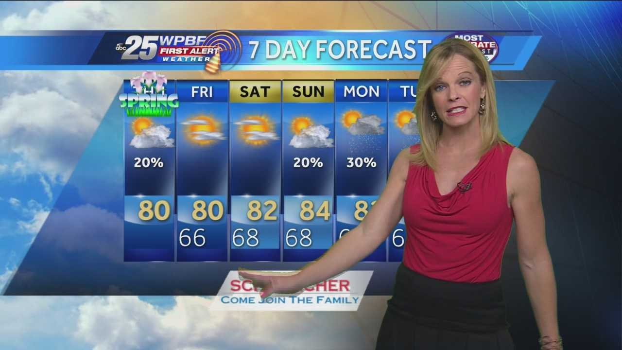 Sandra says continued warm weather is on tap for the first day of spring.