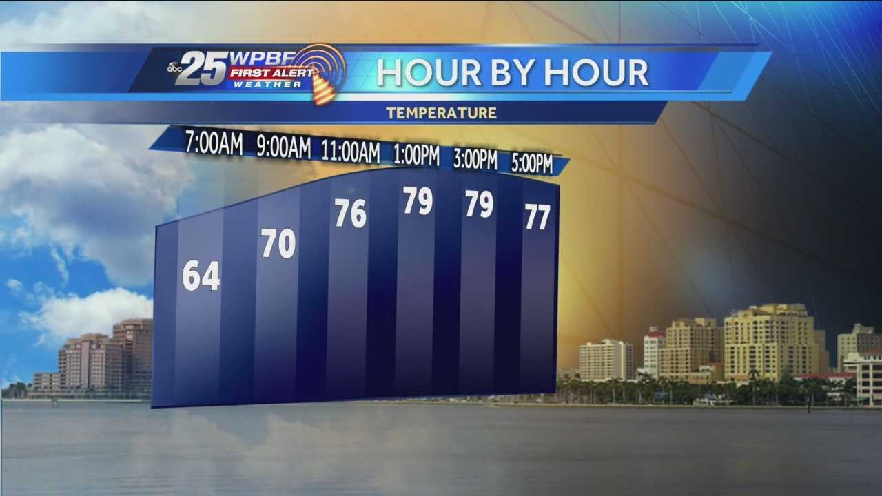 The gorgeous weather pattern continues all over town Wednesday.