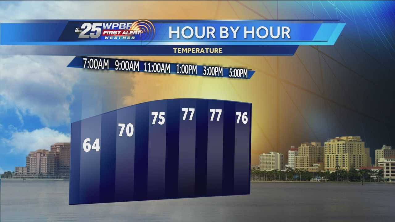 Felicia says the comfortable weather trend continues Thursday in South Florida.