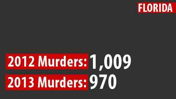 Overall in the state of Florida, there were nearly 40 fewer murders in 2013 than in 2012. Here's a look at some statistics by county, listed alphabetically.