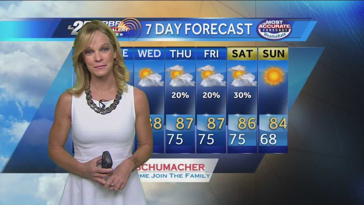Sandra says another scorcher is on tap around South Florida on Monday.