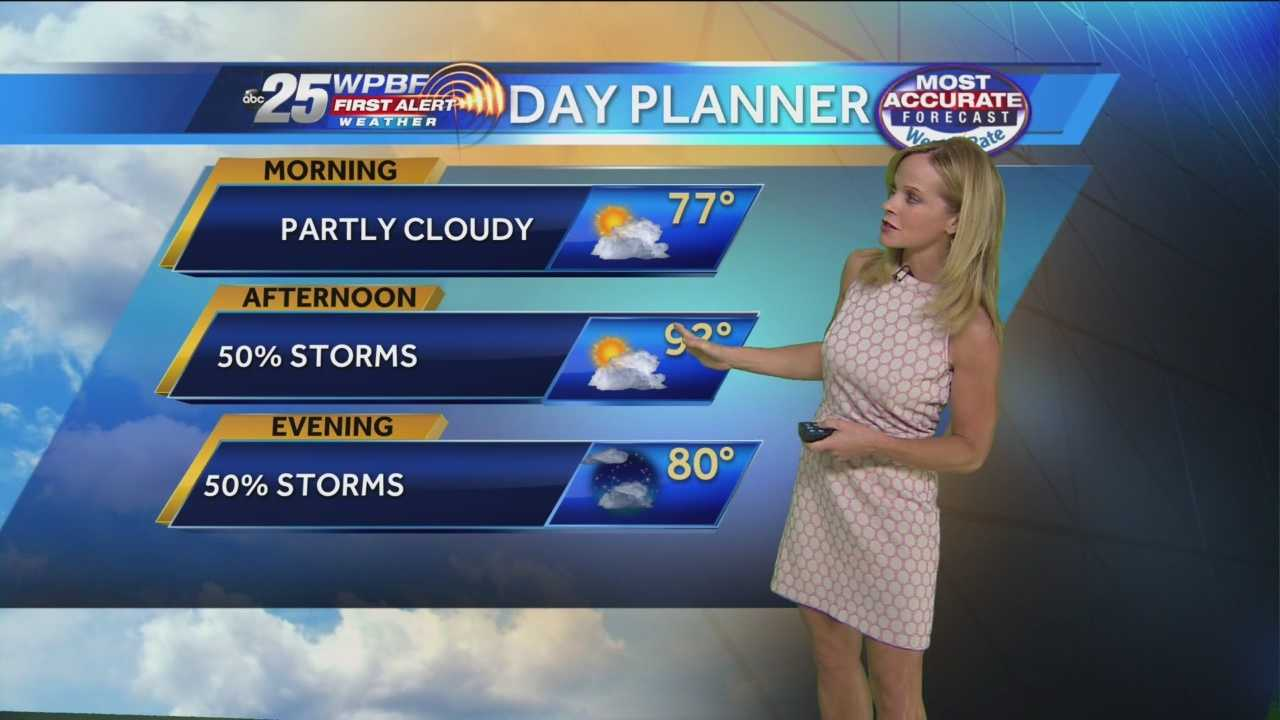 Today we have a good chance of scattered showers and storms, mainly late this afternoon and especially this evening.