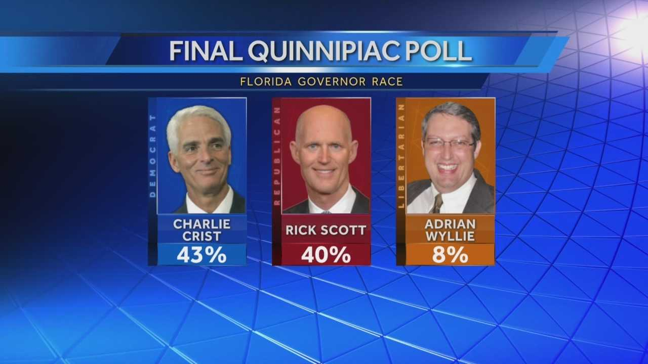 The final Quinnipiac Poll before the Florida General Election was released Thursday morning showing Charlie Crist just ahead slightly of republican governor Rick Scott. Tori Dunnan reports the latest results.