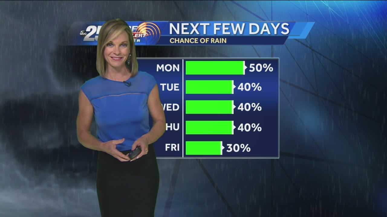 Sandra Shaw's Monday Noon forecast.
