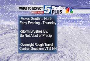 Storm moves south to north early Thursday evening, brushing by the region so not much precipitation. Rough travel overnight in central-southern Vermont, New Hampshire.