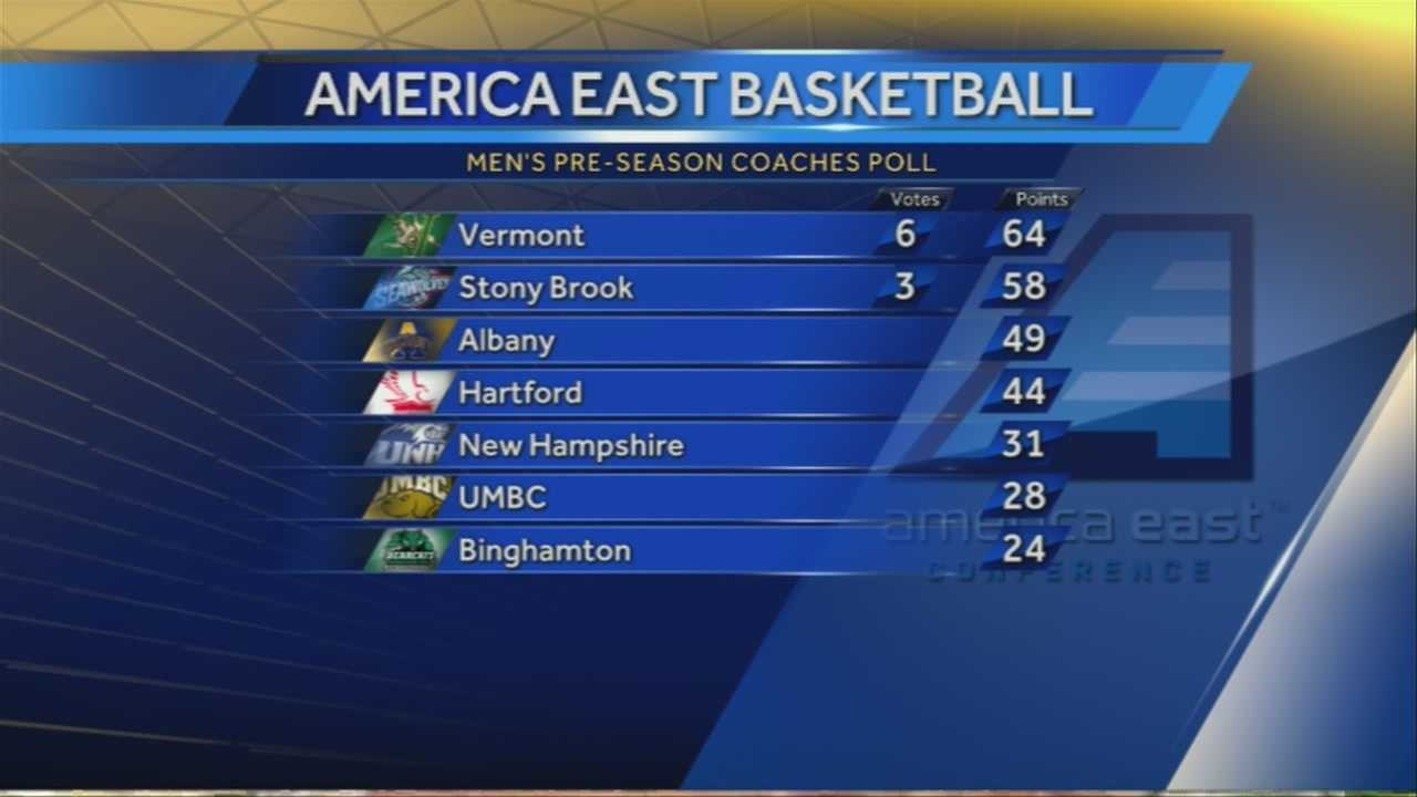 Vermont men's basketball ranked #1, women 5th