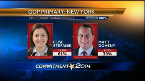 Elise Stefanik defeated Matt Doheny in New York's 21 District GOP Primary. Here's a look at how counties in the district voted.(Information from http://nyenr.elections.state.ny.us/home.aspx)