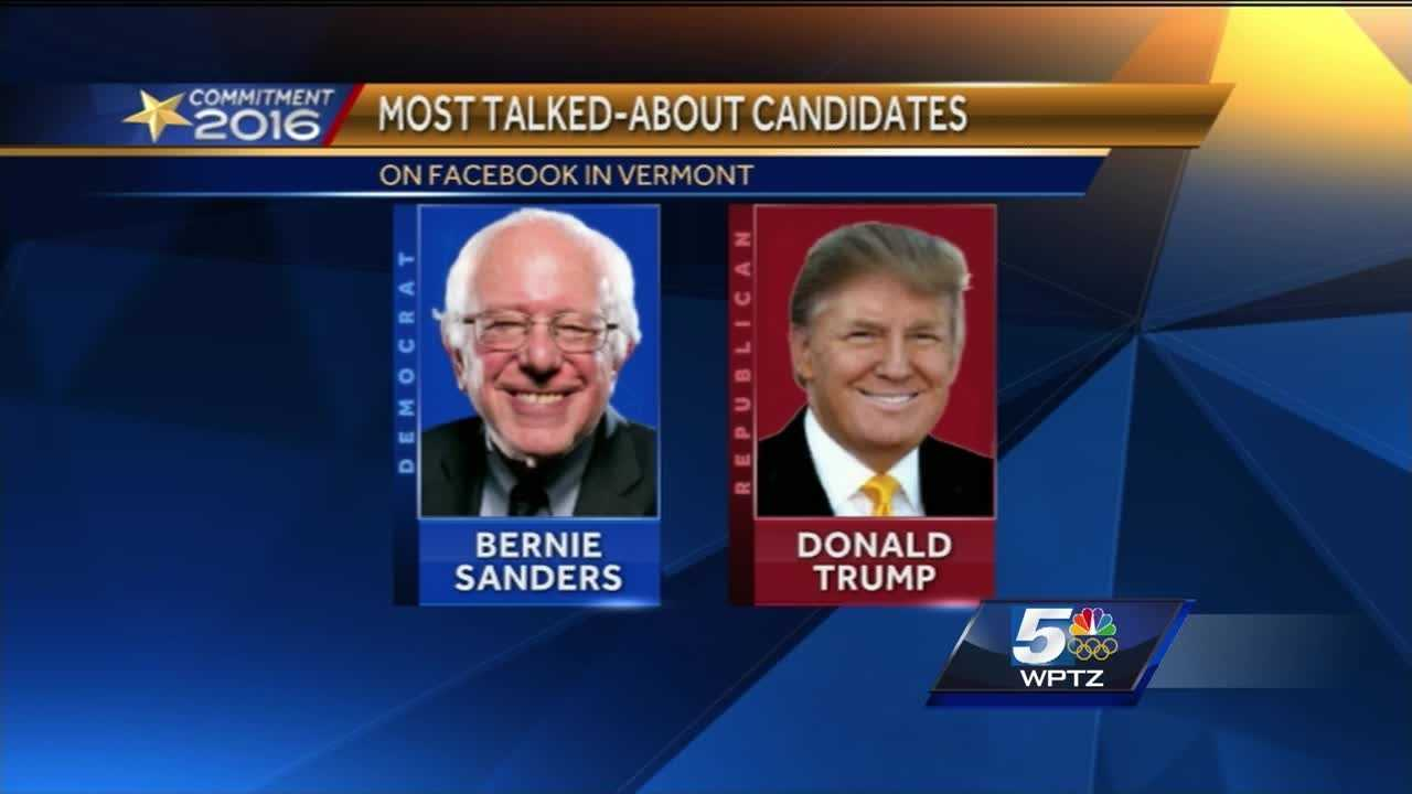 Data provided exclusively to WPTZ NewsChannel 5 by Facebook shows Bernie Sanders and Donald Trump dominate the social media conversation in Vermont.