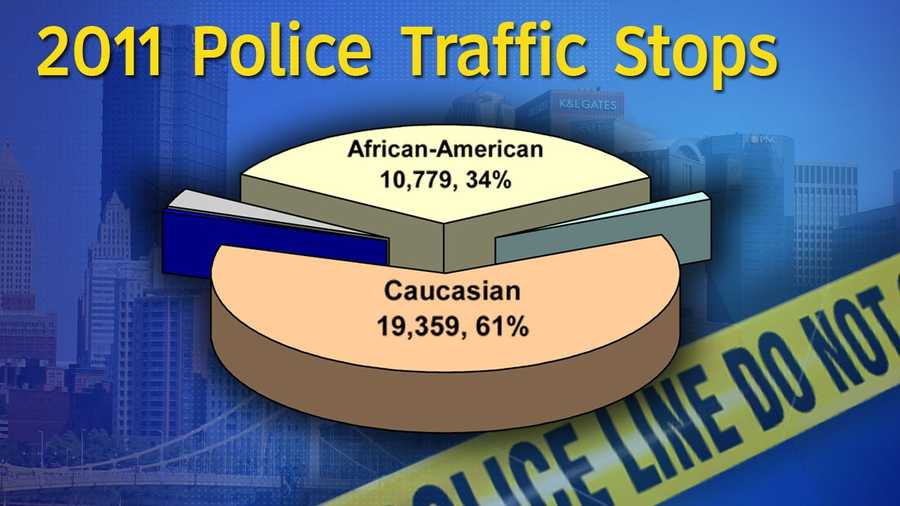Police officer traffic stops were up 13% year over year. (31,724 in 2011 vs. 27,972 in 2010). This is a breakdown of traffic stops based on race.