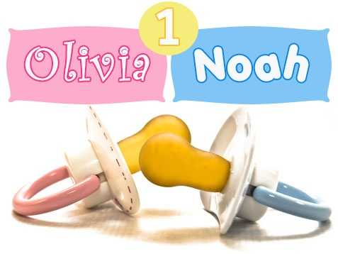 And the top names for Pittsburgh babies in 2012 are...Olivia and Noah!