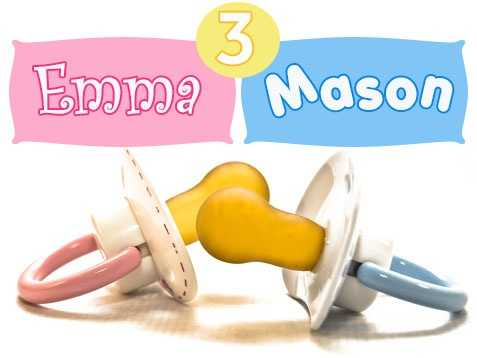 Emma and Mason are the third-most popular names for girls and boys.