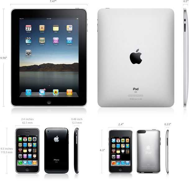#20 - Andrew is a big techie. He has an iPod, an iPad, an iPhone, a MacBook ... wait, anything else he is forgetting to get?
