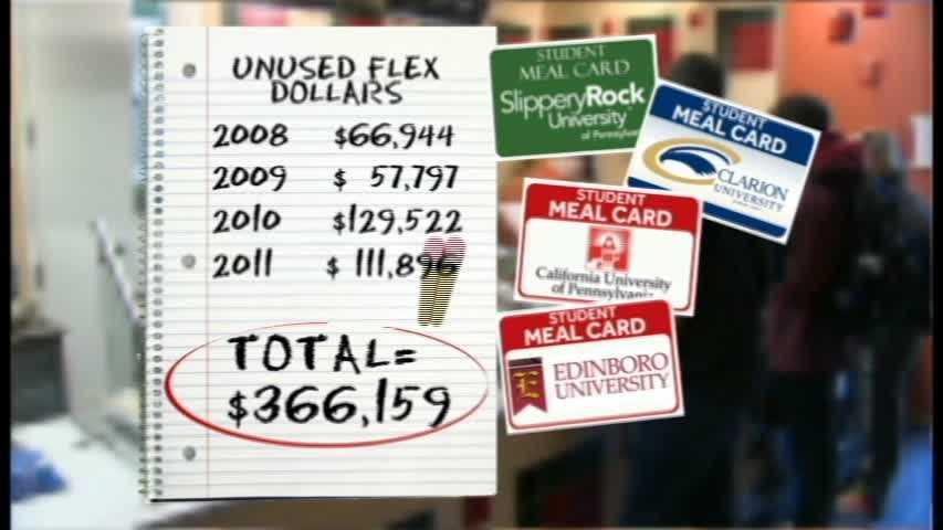 graphic-unused flex dollars