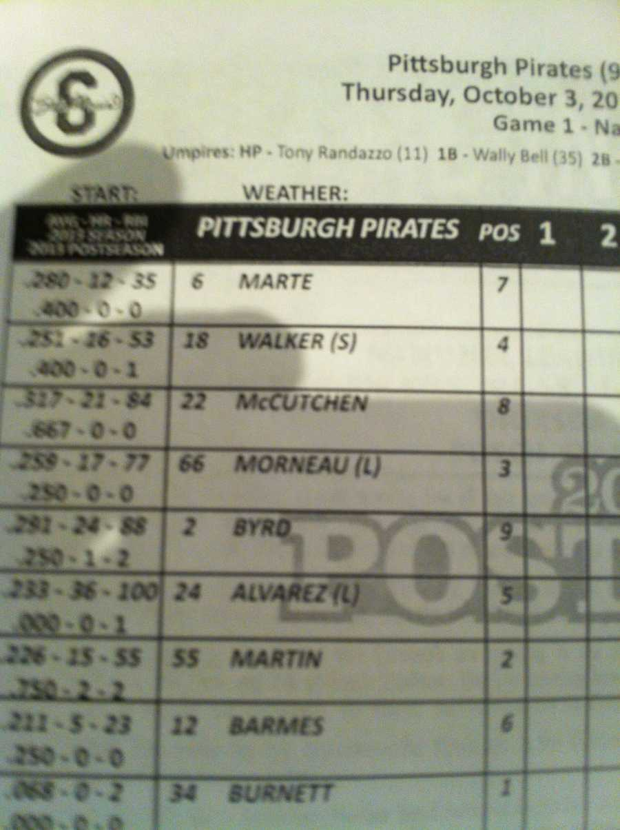 Pirates lineup for Game 1 against Cardinals