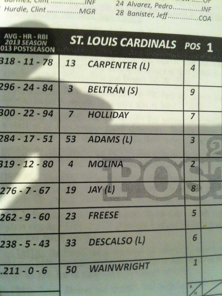 The St. Louis Cardinals' starting lineup for Game 1 against the Bucs