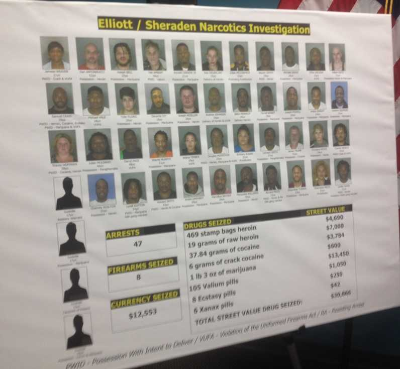 Pittsburgh police said all of these people are facing charges as the result of a long-term narcotics investigation in the Sheraden/Elliott area.