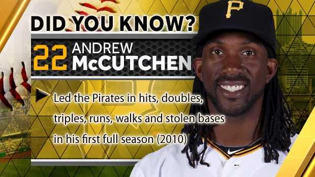 Led the Pirates in hits, doubles, triples, runs, walks and stolen bases in his first full season (2010)