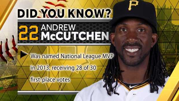 Was named National League MVP in 2013, receiving 28 of 30 first-place votes