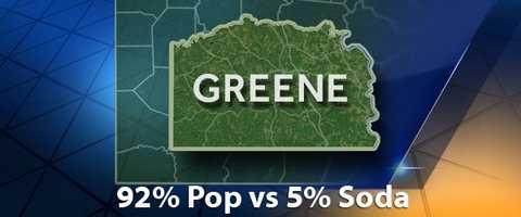 According to PopvsSoda.com survey, Greene County is 92% Pop vs 5% Soda
