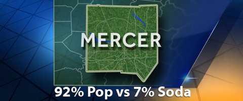 According to PopvsSoda.com survey, Mercer County is 92% Pop vs 7% Soda