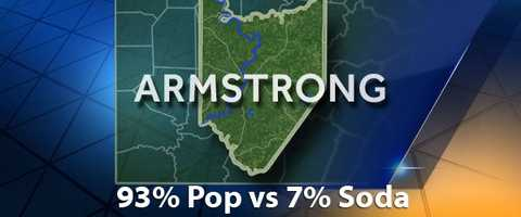 According to PopvsSoda.com survey, Armstrong County is 93% Pop vs 7% Soda