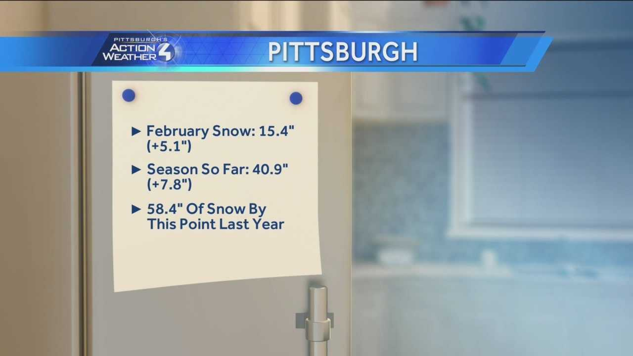 Pittsburgh's Action Weather meteorologist Steve MacLaughlin takes a look back at how February's weather stacked up against the records and the amount of snow we saw.