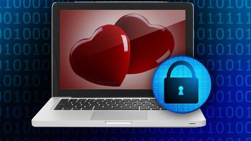 Online dating, crime