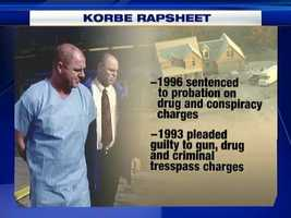 Robert Korbe was taken into custody on a federal drug indictment. He has a record of arrests dating to the early 1990s.