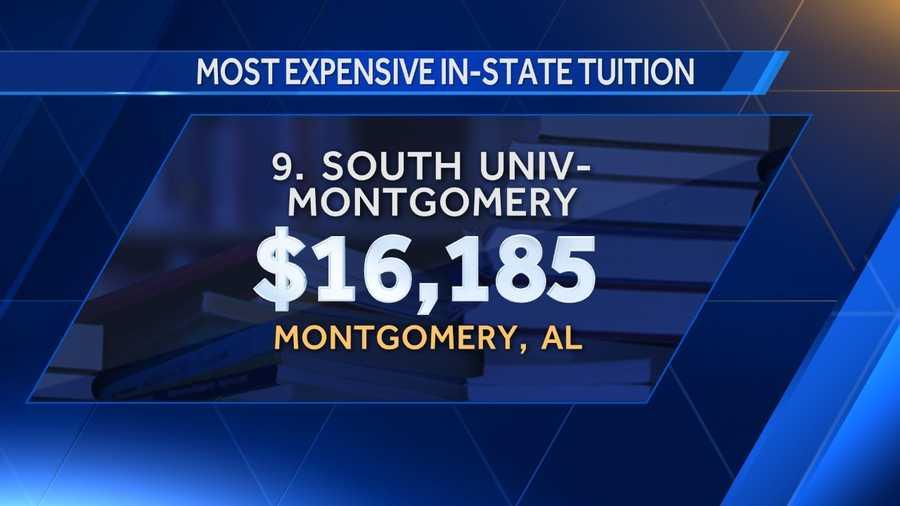 9. South University-Montgomery