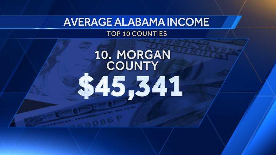 10. Morgan County