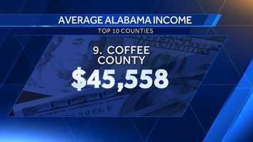 9. Coffee County