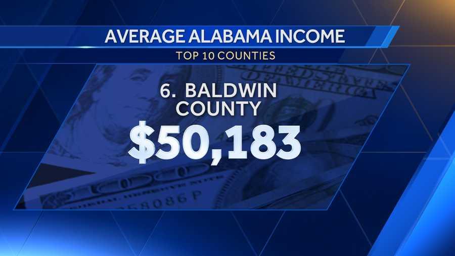 6. Baldwin County