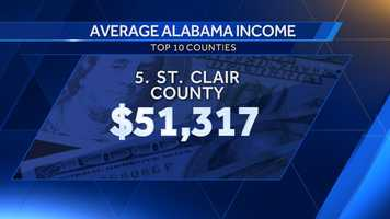 5. St. Clair County