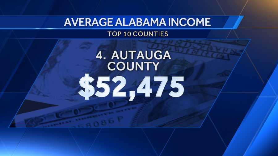 4. Autauga County