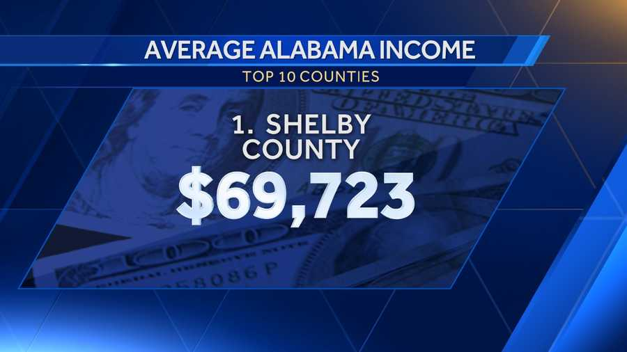1. Shelby County