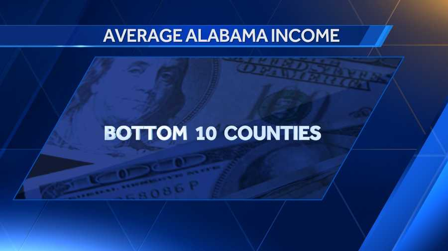 Here are the bottom 10 counties in Alabama for average median income according to Data USA.