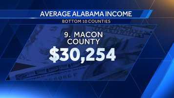 9. Macon County