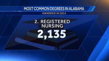 2. Registered Nursing