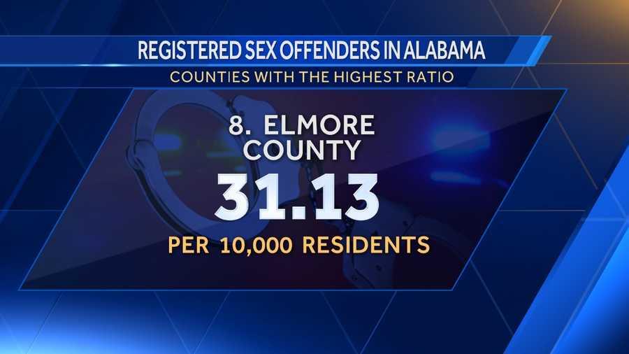 8. Elmore County