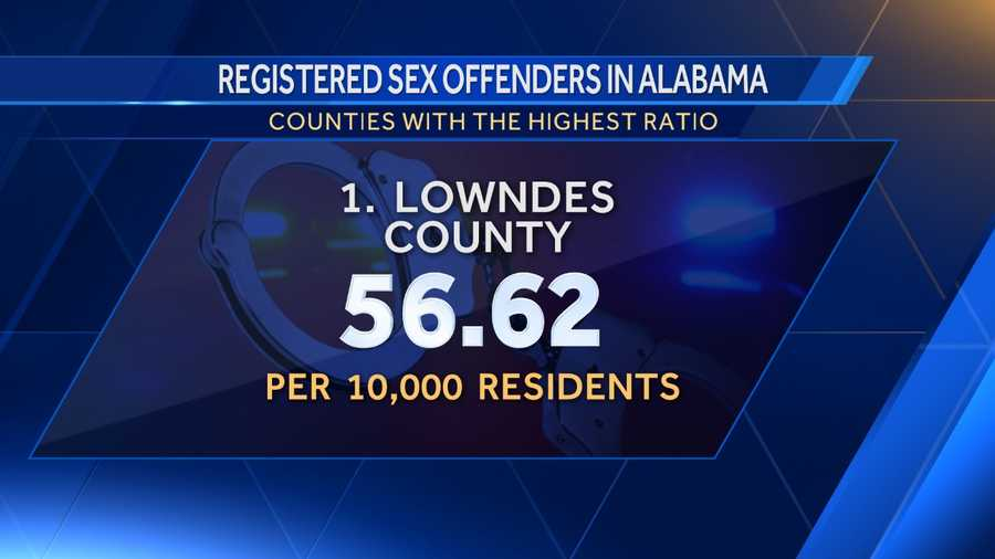 1. Lowndes County