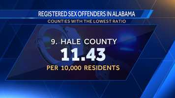 9. Hale County
