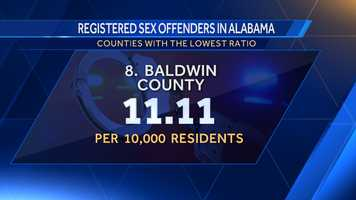 8. Baldwin County